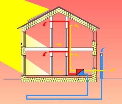 Case passive in legno il futuro dell 39 edilizia bioecologica for Case in legno passive