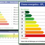 classe energetica eph(1)
