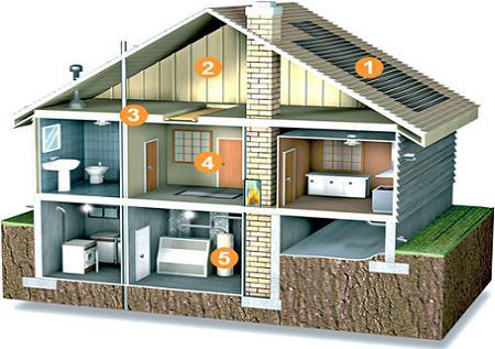 Lavori risparmio energetico