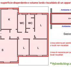 certificazione energetica edifici non riscaldati