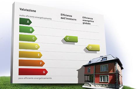 norme certificazione energetica